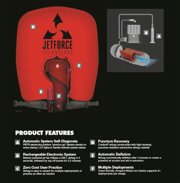 JetForce diagram
